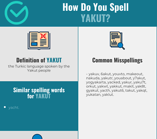 Correct spelling for yakut