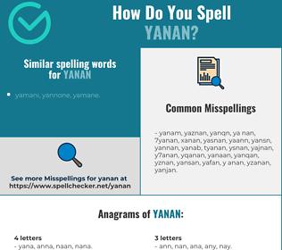Correct spelling for yanan