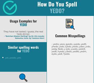 Correct spelling for yedo