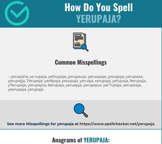 Correct spelling for yerupaja