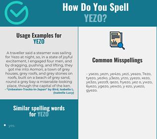 Correct spelling for yezo