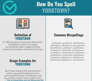 Correct spelling for yorktown