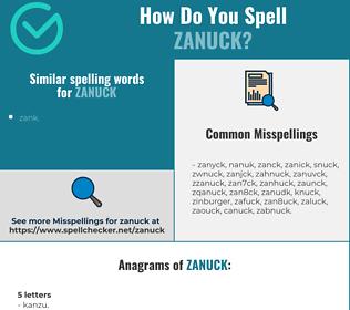 Correct spelling for zanuck