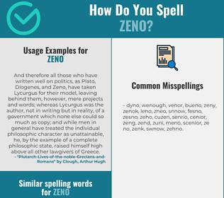 Correct spelling for zeno