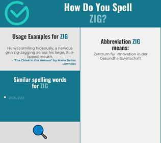 Correct spelling for zig