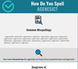 Correct spelling for Agenesic