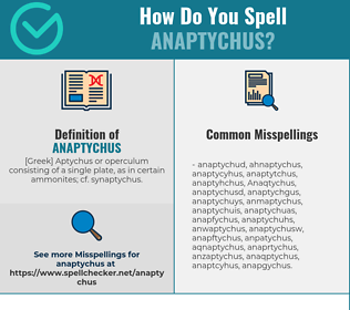 Correct spelling for Anaptychus
