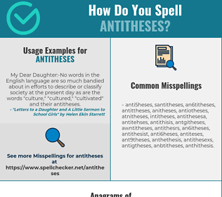 Correct spelling for Antitheses