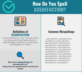 Correct spelling for Assuefaction