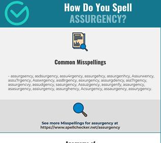 Correct spelling for Assurgency