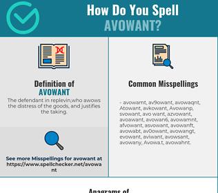 Correct spelling for Avowant