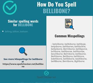 Correct spelling for Bellibone