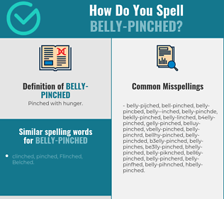 Correct spelling for Belly-pinched