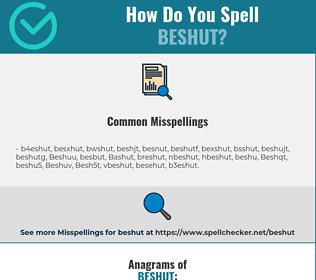 Correct spelling for Beshut