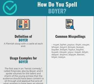 Correct spelling for Boyer