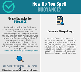 Correct spelling for Buoyance