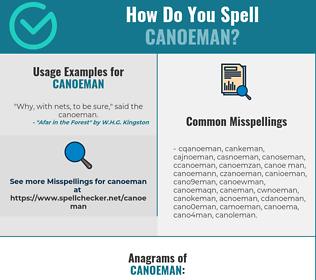 Correct spelling for Canoeman