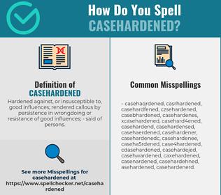 Correct spelling for Casehardened