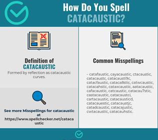 Correct spelling for Catacaustic