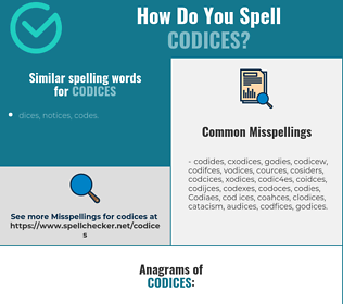 Correct spelling for Codices