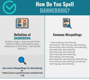 Correct spelling for Dannebrog