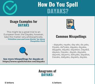 Correct spelling for Dayaks