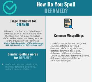 Correct spelling for Defamed