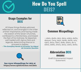 Correct spelling for Deis