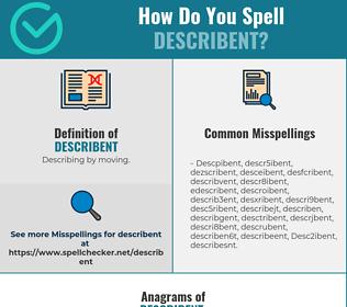 Correct spelling for Describent
