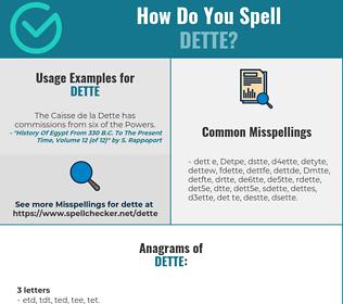 Correct spelling for Dette