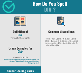 Correct spelling for Dia-