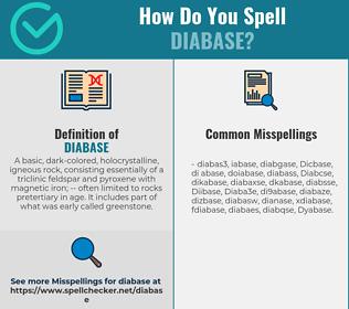 Correct spelling for Diabase