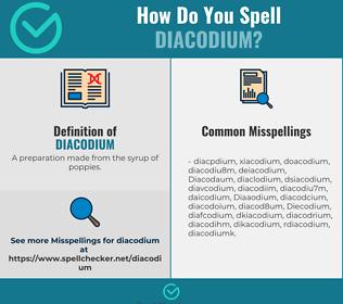 Correct spelling for Diacodium