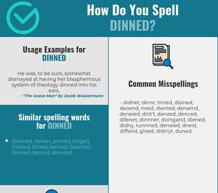 Correct spelling for Dinned