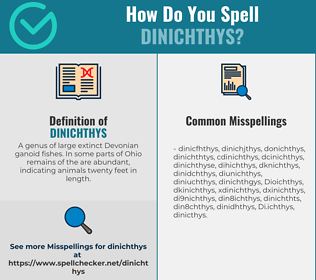 Correct spelling for Dinichthys