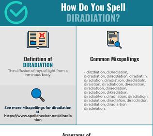 Correct spelling for Diradiation