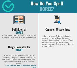 Correct spelling for Doree