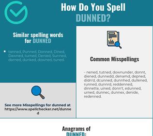Correct spelling for Dunned