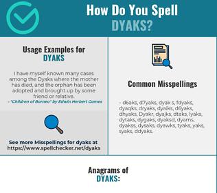 Correct spelling for Dyaks