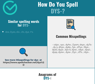 Correct spelling for Dys-
