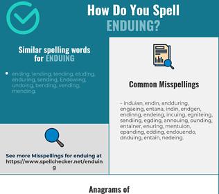 Correct spelling for Enduing