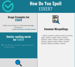 Correct spelling for Esker
