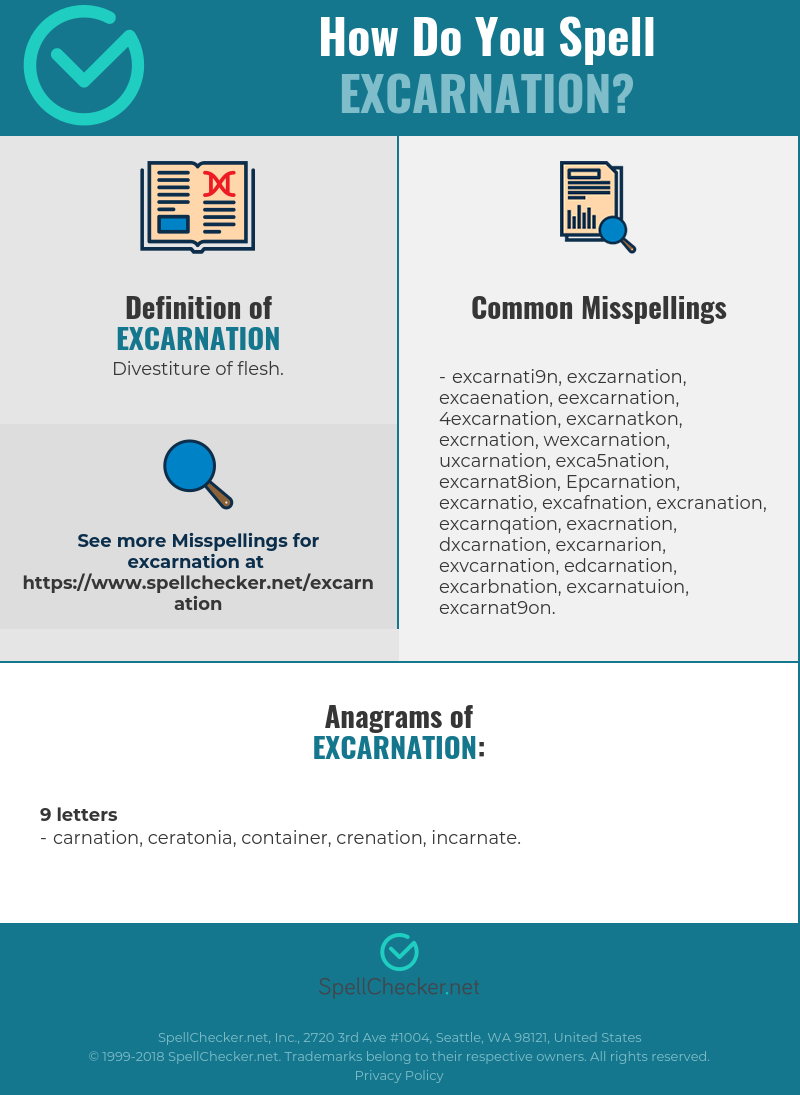 Correct spelling for Excarnation [Infographic