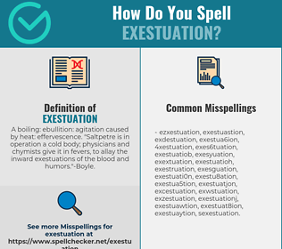 Correct spelling for Exestuation