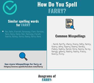 Correct spelling for Farry