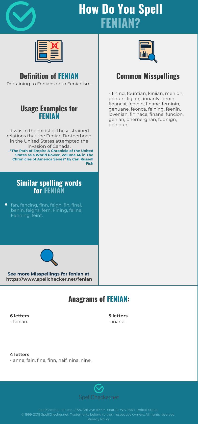 Correct spelling for Fenian [Infographic]   Spellchecker net