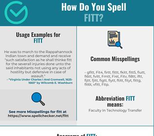 Correct spelling for Fitt
