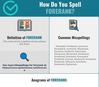 Correct spelling for Forerank
