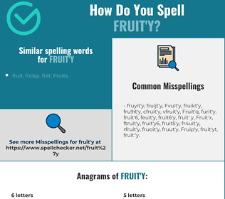 Correct spelling for Fruit'y