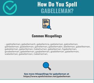 Correct spelling for Gabelleman